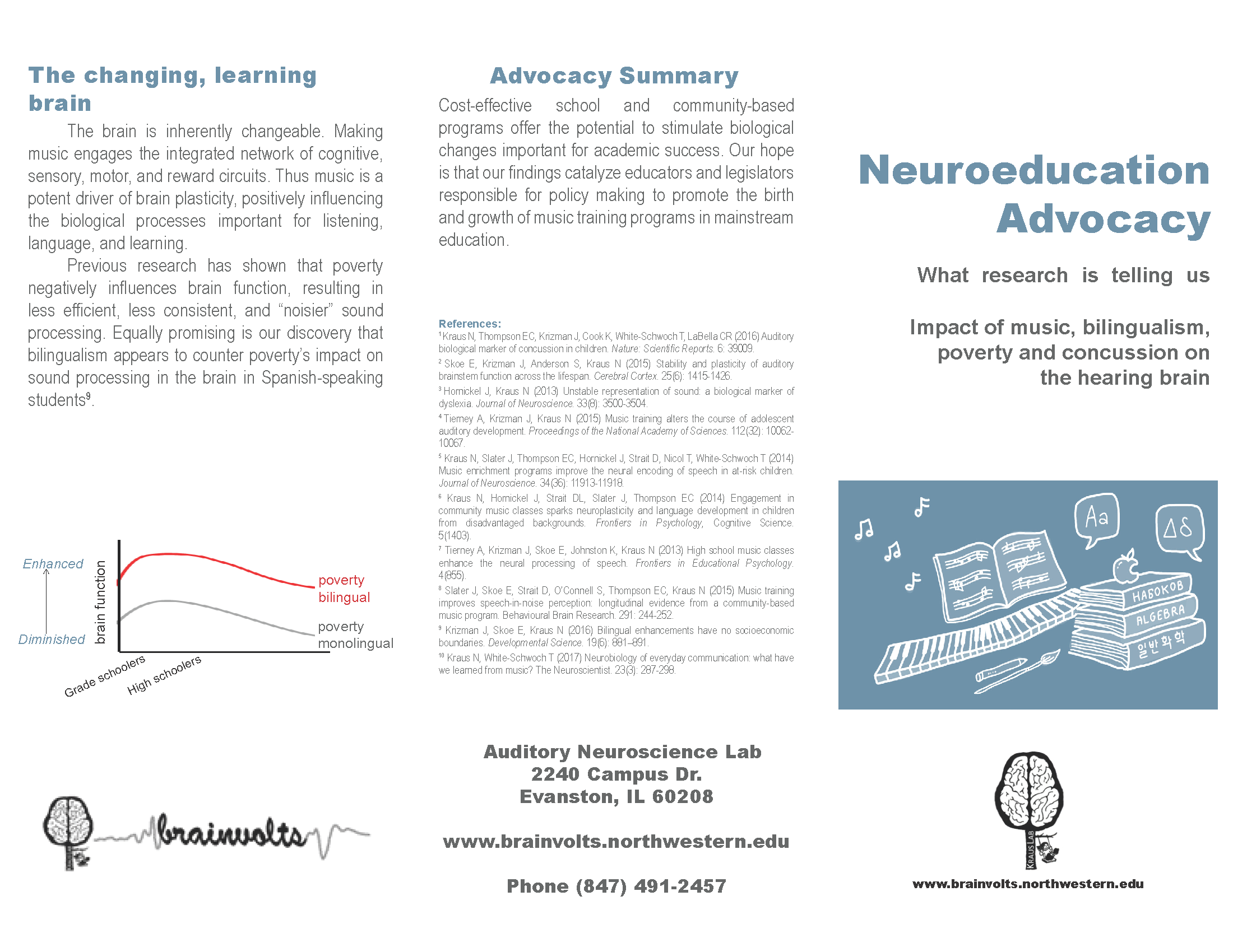 Why Educators Trained In Neuroscience >> Advocacy Brainvolts